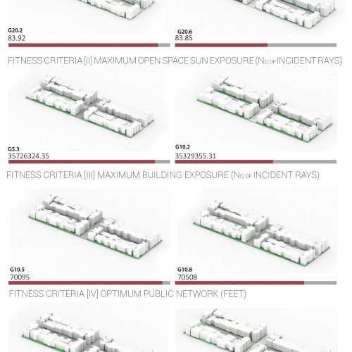 Emergence documentation- Manhattan blocks_Group 3-54 copy